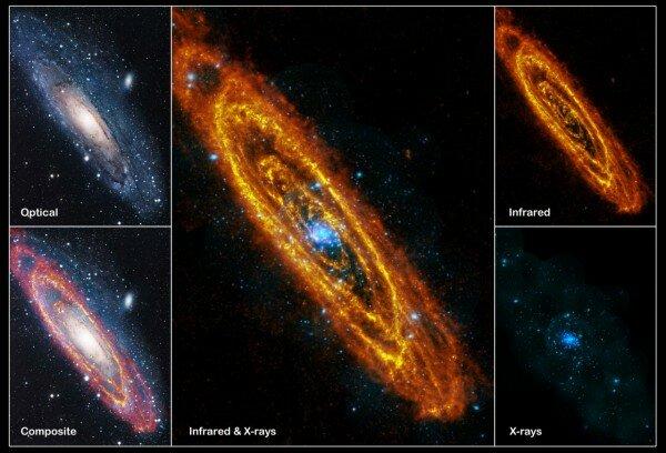 Herschel - Galaxia de Andrómeda - M31